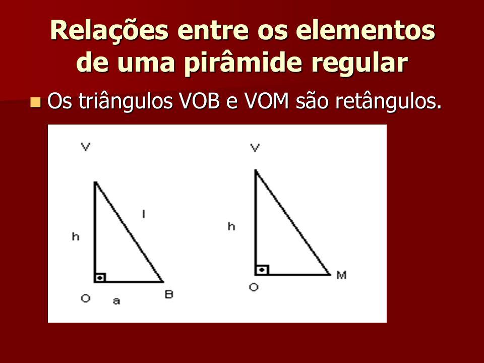 Relações entre os elementos de uma pirâmide regular