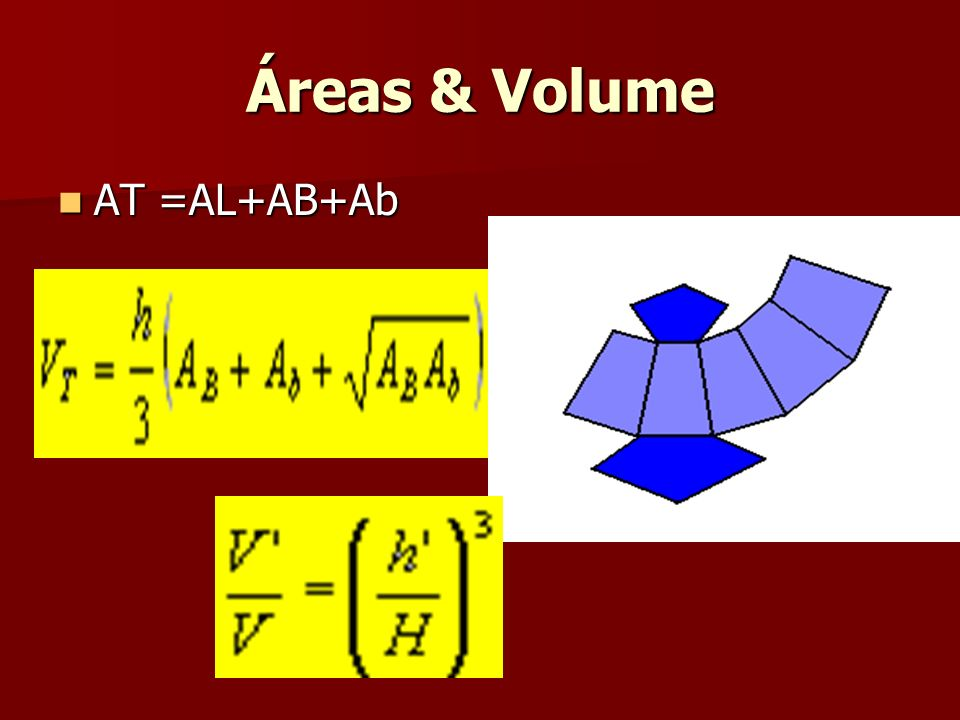 Áreas & Volume AT =AL+AB+Ab