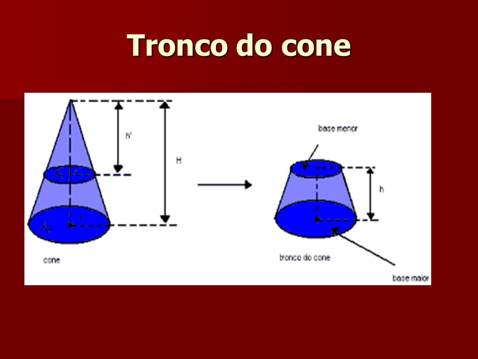 Tronco do cone