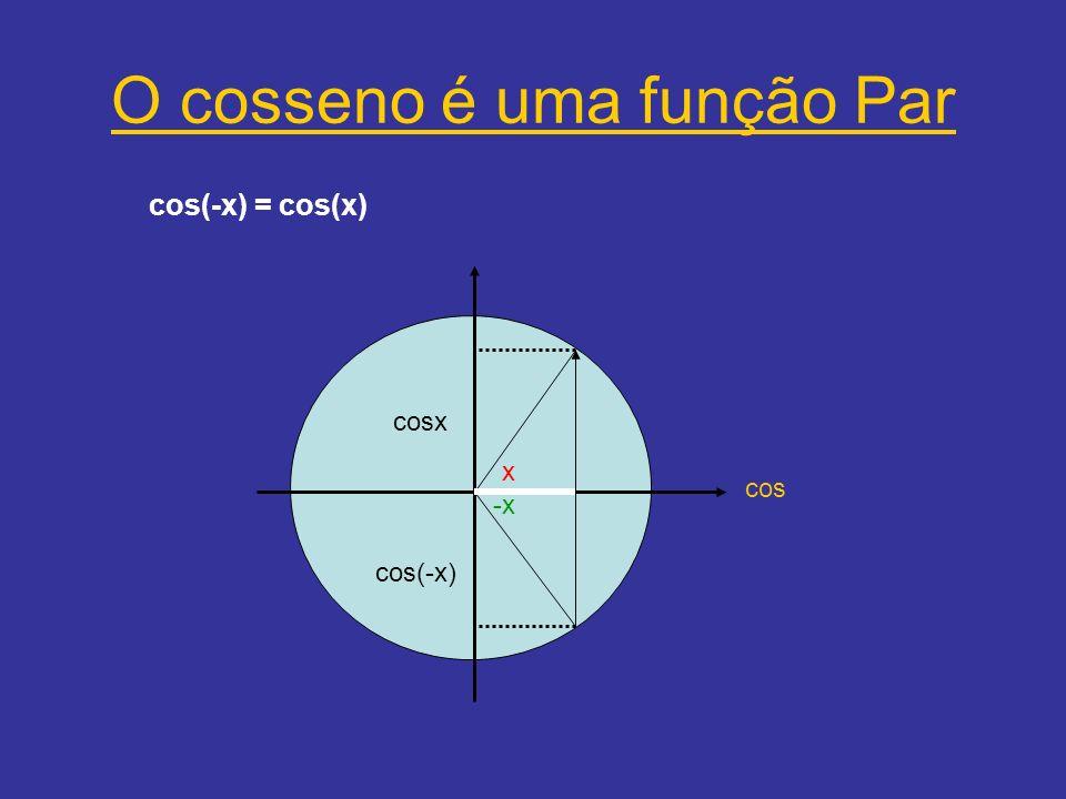 O cosseno é uma função Par