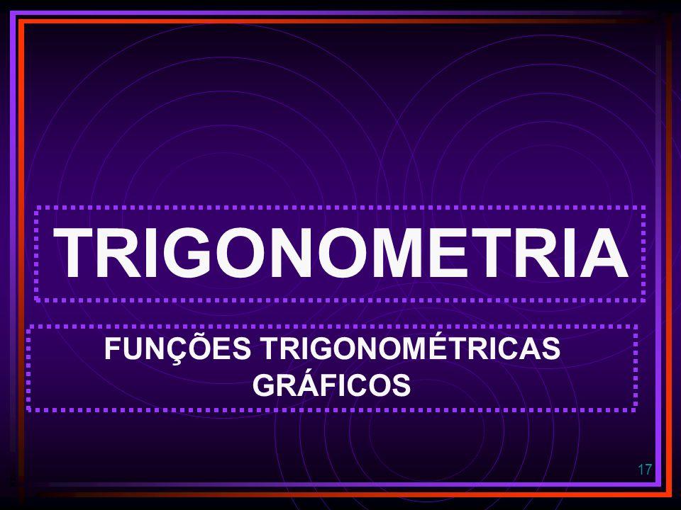 FUNÇÕES TRIGONOMÉTRICAS GRÁFICOS