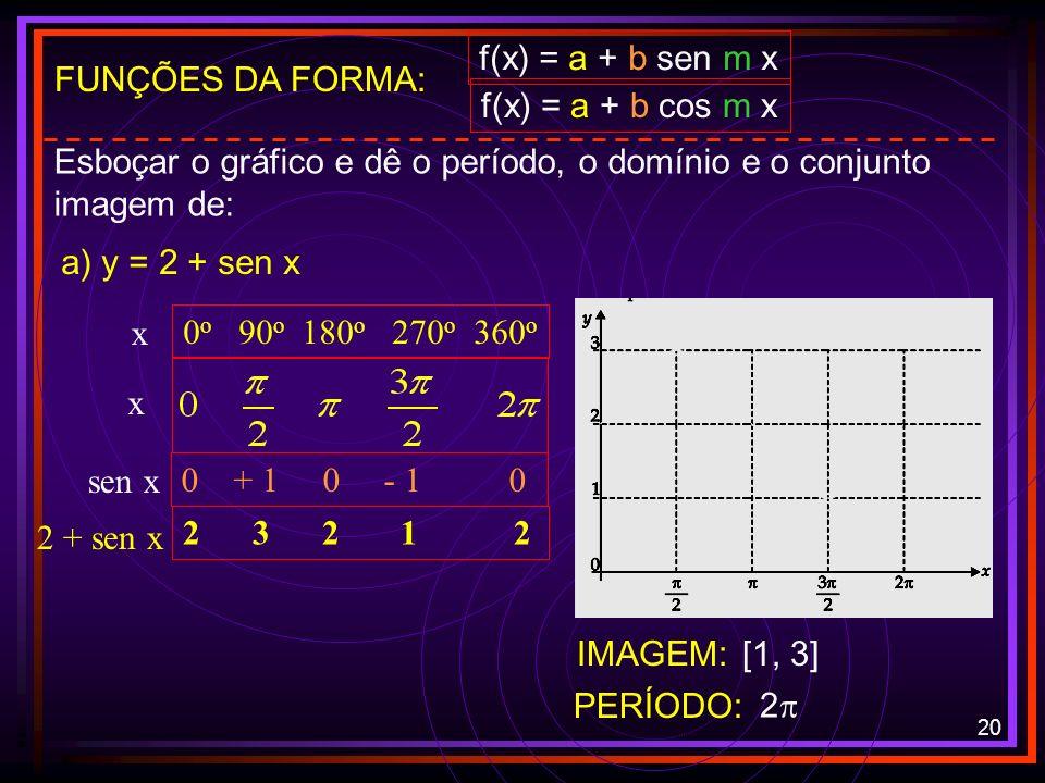 f(x) = a + b sen m x f(x) = a + b cos m x. FUNÇÕES DA FORMA: Esboçar o gráfico e dê o período, o domínio e o conjunto imagem de: