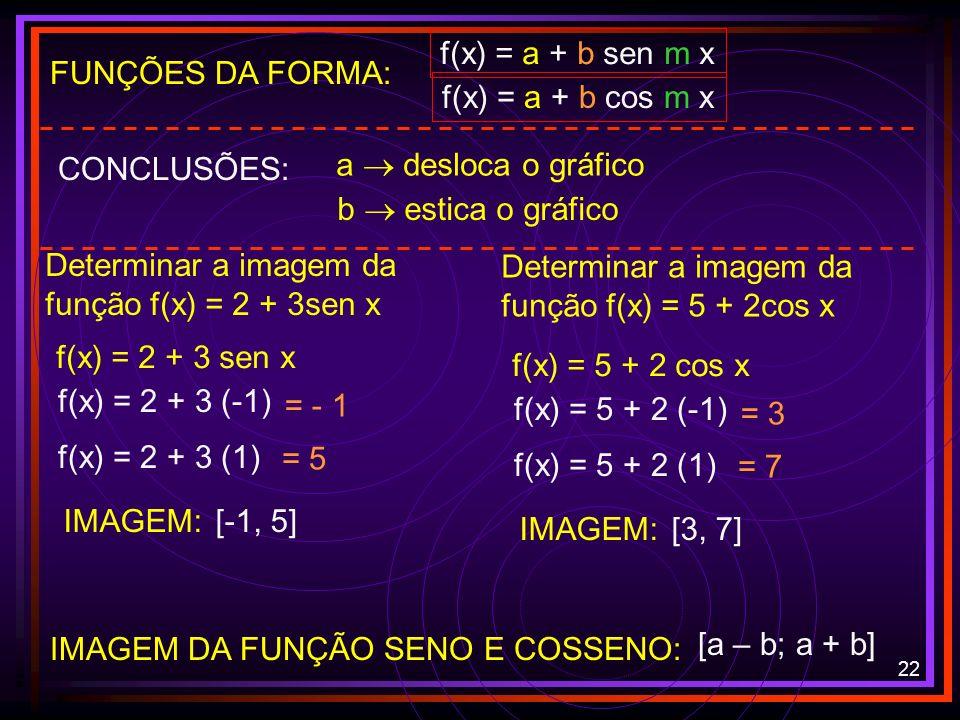 f(x) = a + b sen m x f(x) = a + b cos m x. FUNÇÕES DA FORMA: CONCLUSÕES: a  desloca o gráfico. b  estica o gráfico.