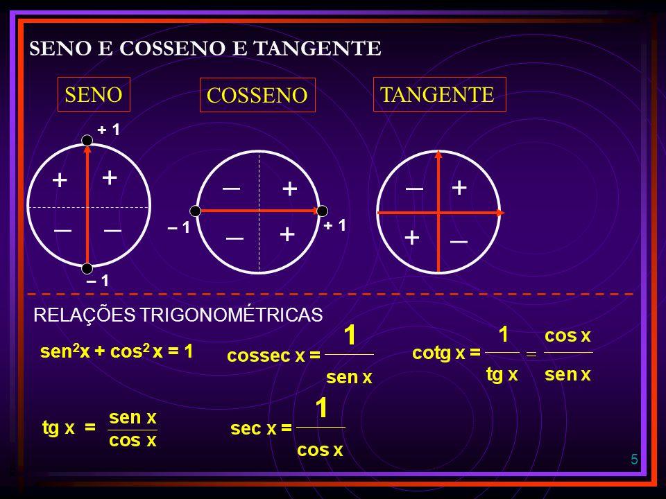_ + + _ + + _ _ _ _ + + SENO E COSSENO E TANGENTE SENO COSSENO