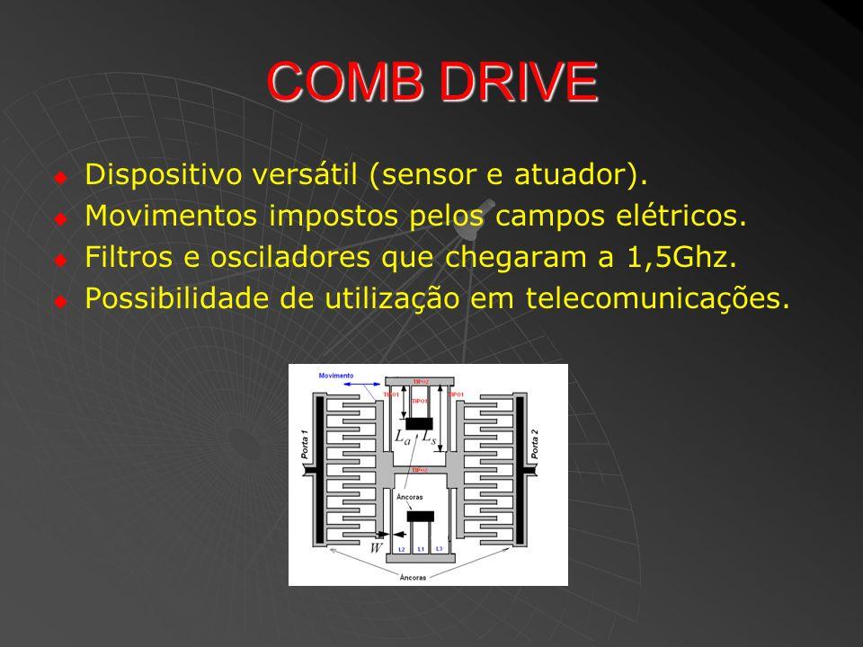 COMB DRIVE Dispositivo versátil (sensor e atuador).