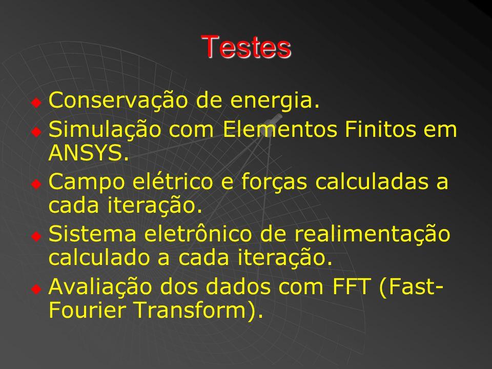 Testes Conservação de energia.