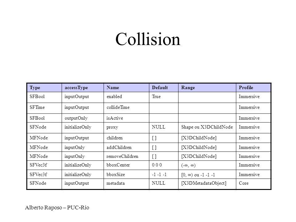Collision Alberto Raposo – PUC-Rio Type accessType Name Default Range