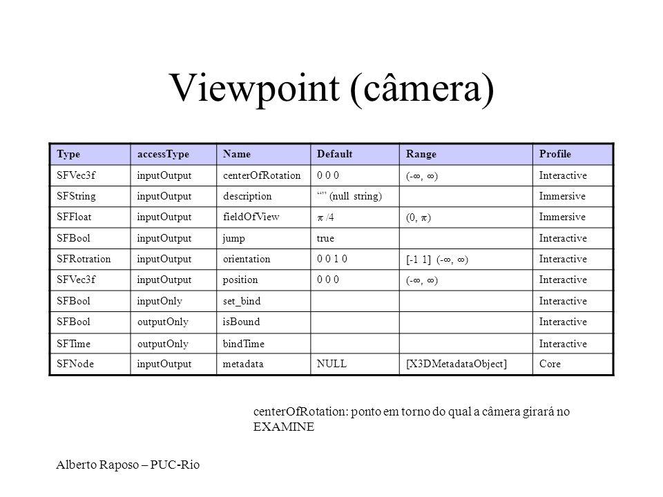 Viewpoint (câmera) Type. accessType. Name. Default. Range. Profile. SFVec3f. inputOutput. centerOfRotation.