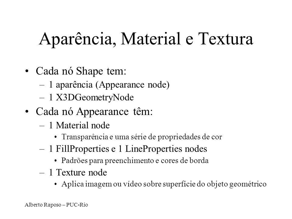 Aparência, Material e Textura