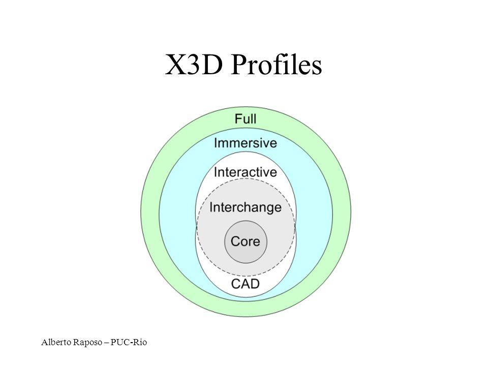 X3D Profiles Alberto Raposo – PUC-Rio