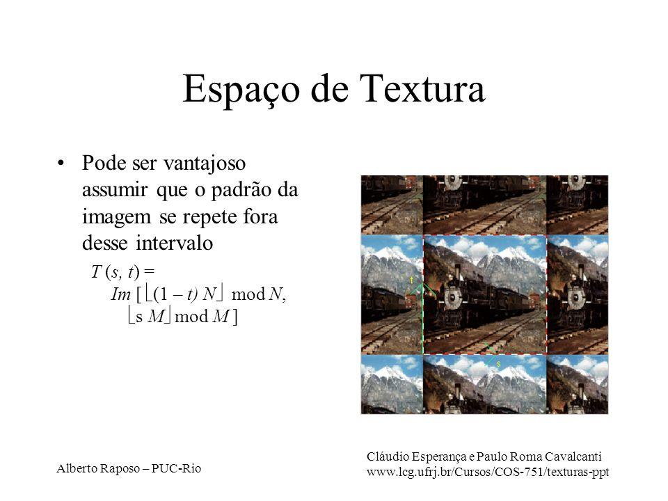 Espaço de Textura Pode ser vantajoso assumir que o padrão da imagem se repete fora desse intervalo.