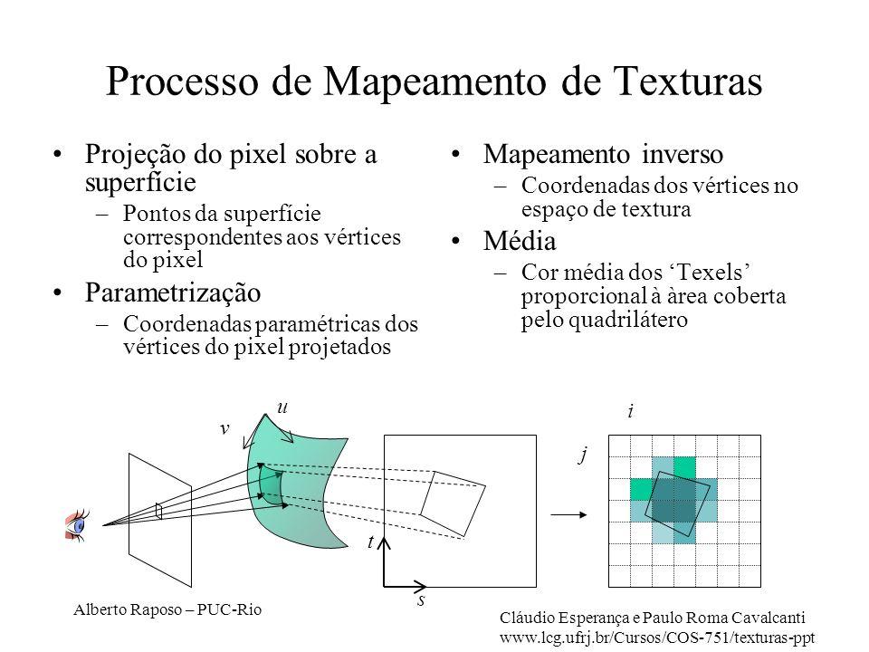Processo de Mapeamento de Texturas