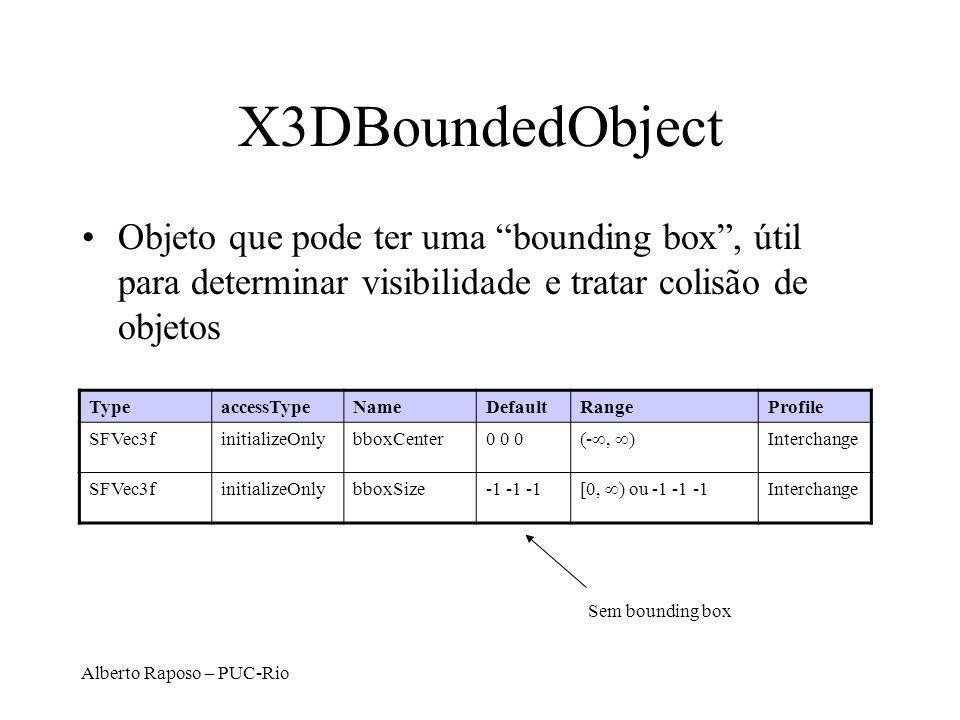 X3DBoundedObject Objeto que pode ter uma bounding box , útil para determinar visibilidade e tratar colisão de objetos.