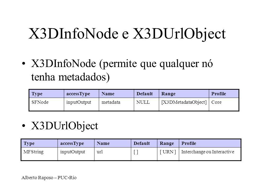 X3DInfoNode e X3DUrlObject