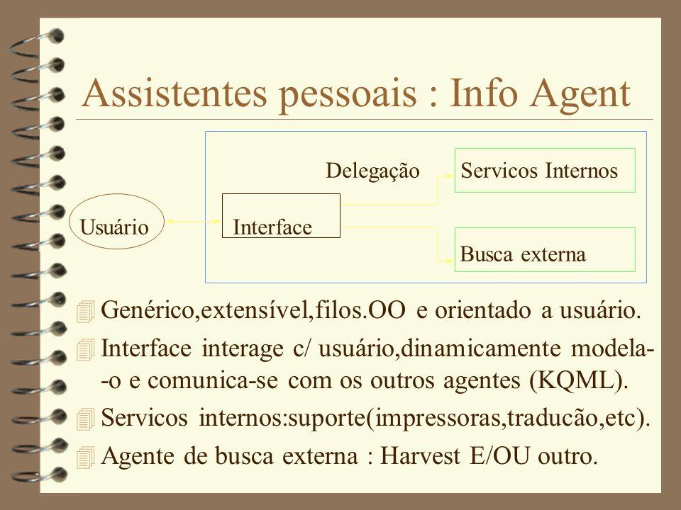 Assistentes pessoais : Info Agent