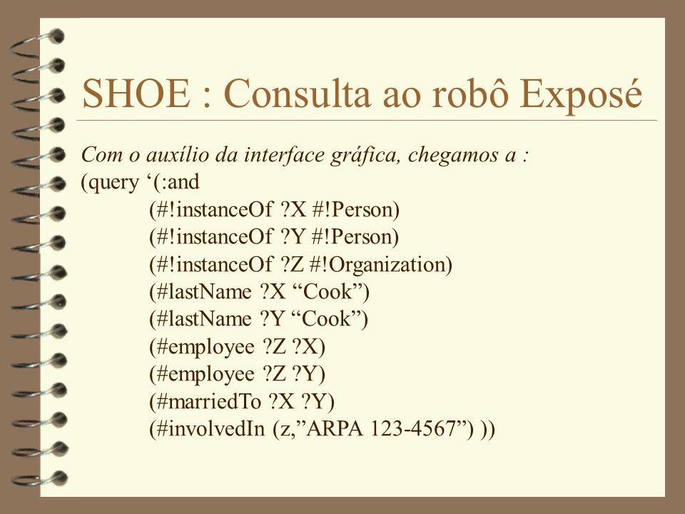 SHOE : Consulta ao robô Exposé