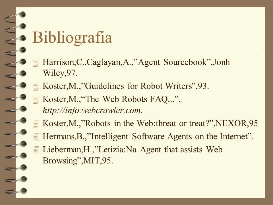 Bibliografia Harrison,C.,Caglayan,A., Agent Sourcebook ,Jonh Wiley,97.