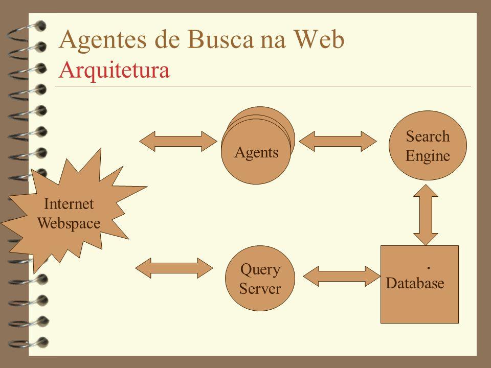 Agentes de Busca na Web Arquitetura