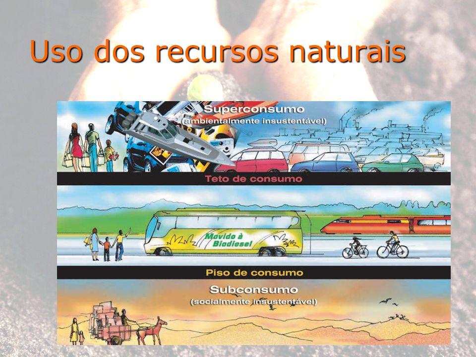 Uso dos recursos naturais