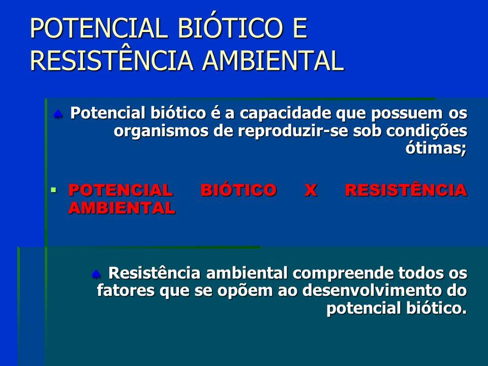 POTENCIAL BIÓTICO E RESISTÊNCIA AMBIENTAL
