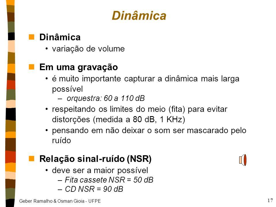 Dinâmica Dinâmica Em uma gravação Relação sinal-ruído (NSR)