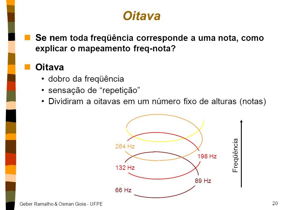 Oitava Se nem toda freqüência corresponde a uma nota, como explicar o mapeamento freq-nota Oitava.