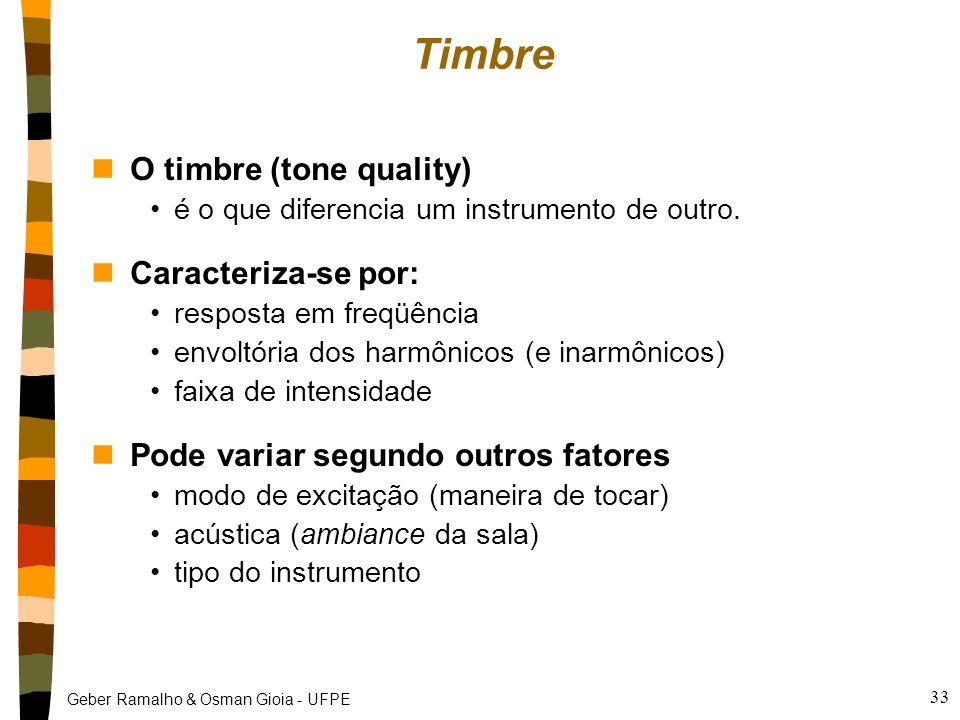 Timbre O timbre (tone quality) Caracteriza-se por: