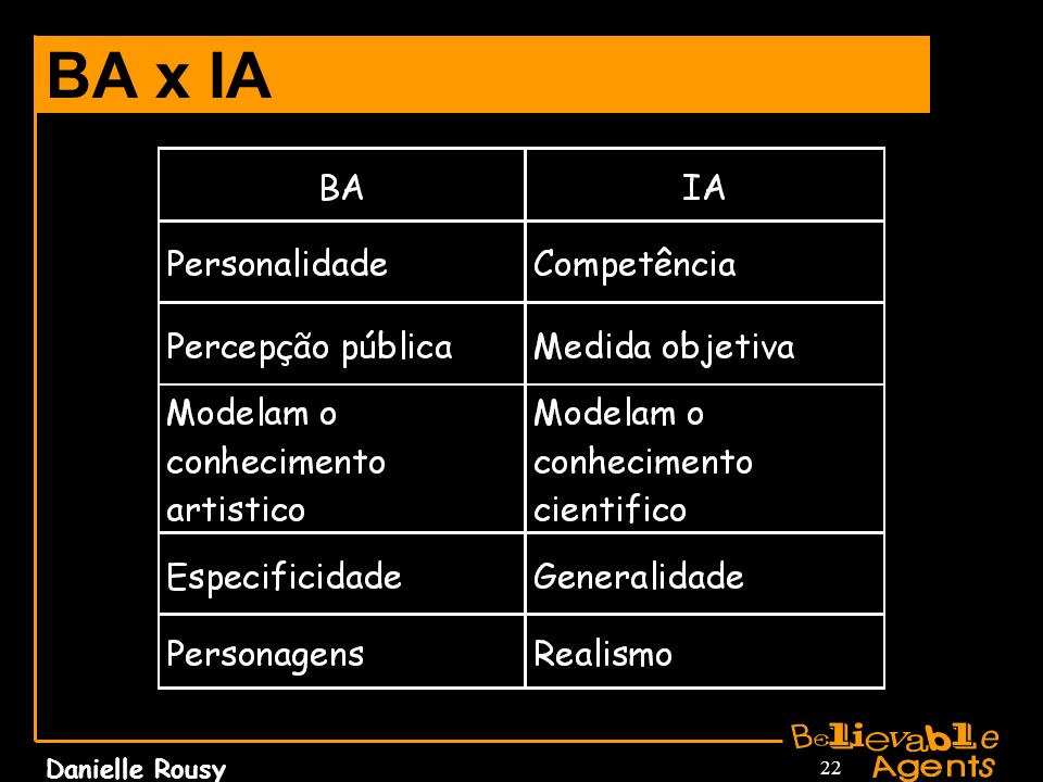 BA x IA