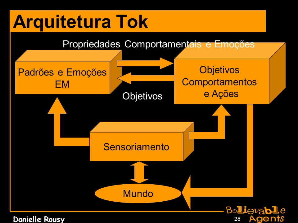Arquitetura Tok Propriedades Comportamentais e Emoções Objetivos