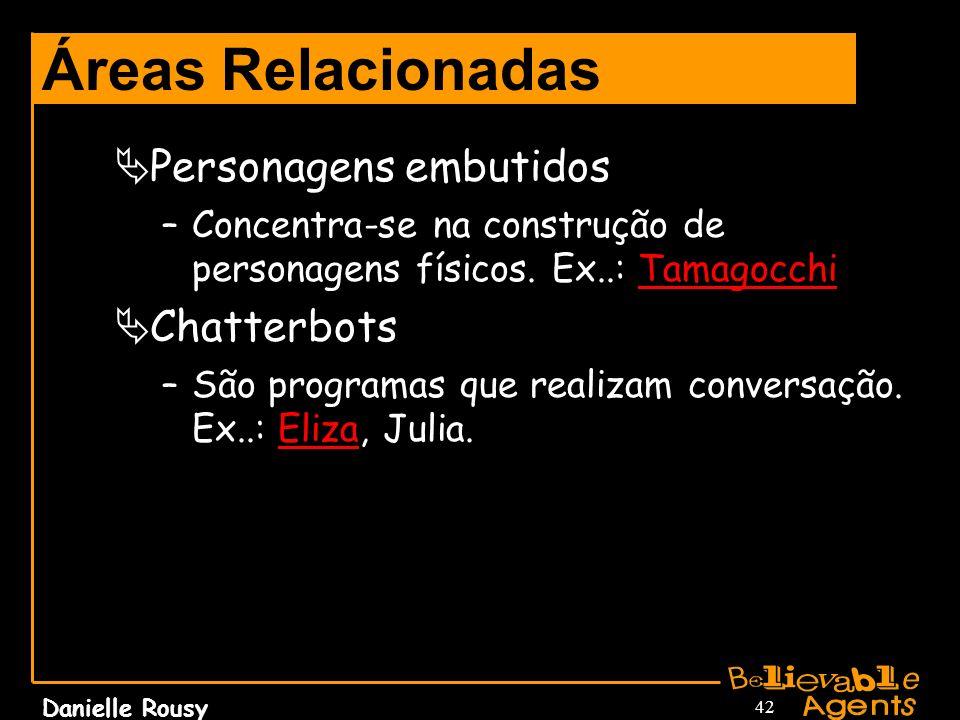 Áreas Relacionadas Personagens embutidos Chatterbots