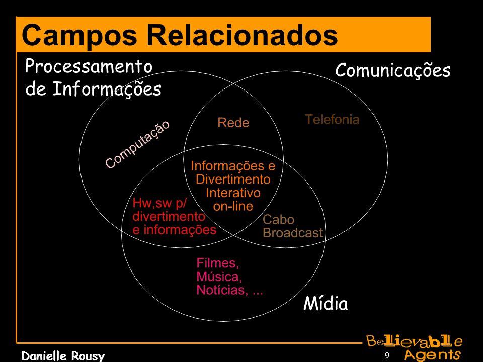 Campos Relacionados Processamento de Informações Comunicações Mídia