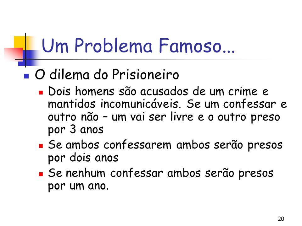 Um Problema Famoso... O dilema do Prisioneiro