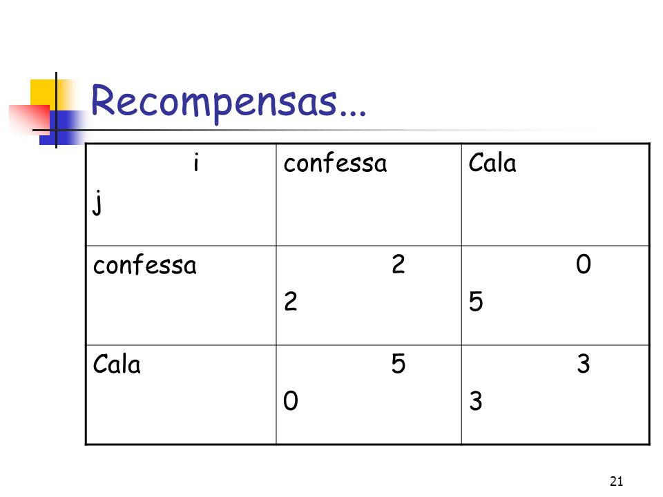 Recompensas... i j confessa Cala 2 5 3