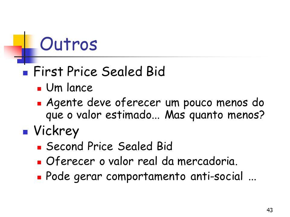 Outros First Price Sealed Bid Vickrey Um lance