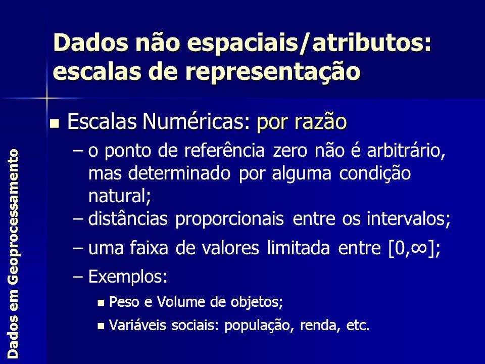 Dados não espaciais/atributos: escalas de representação