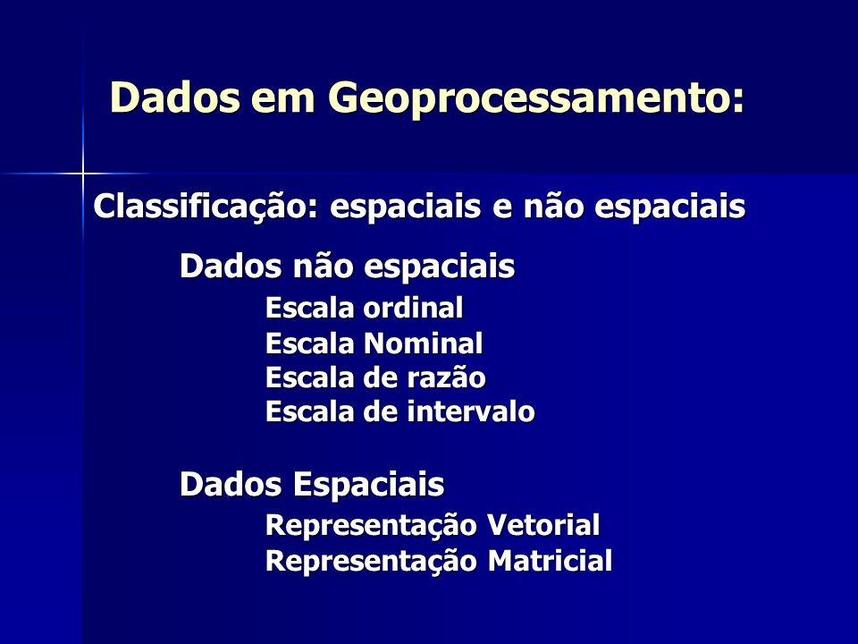 Dados em Geoprocessamento: