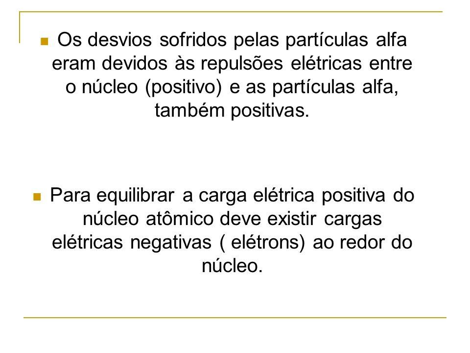 Os desvios sofridos pelas partículas alfa eram devidos às repulsões elétricas entre o núcleo (positivo) e as partículas alfa, também positivas.