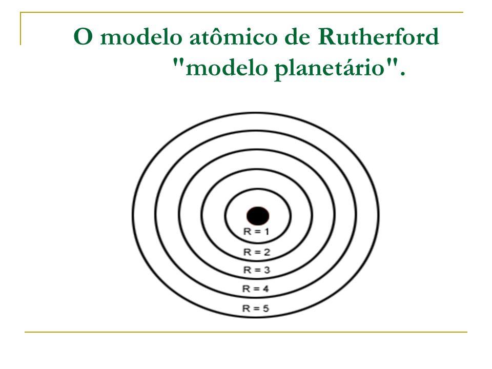 O modelo atômico de Rutherford modelo planetário .