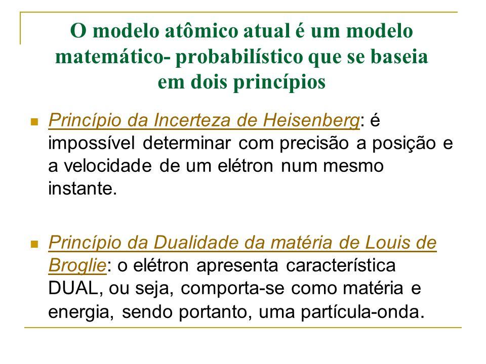 O modelo atômico atual é um modelo matemático- probabilístico que se baseia em dois princípios