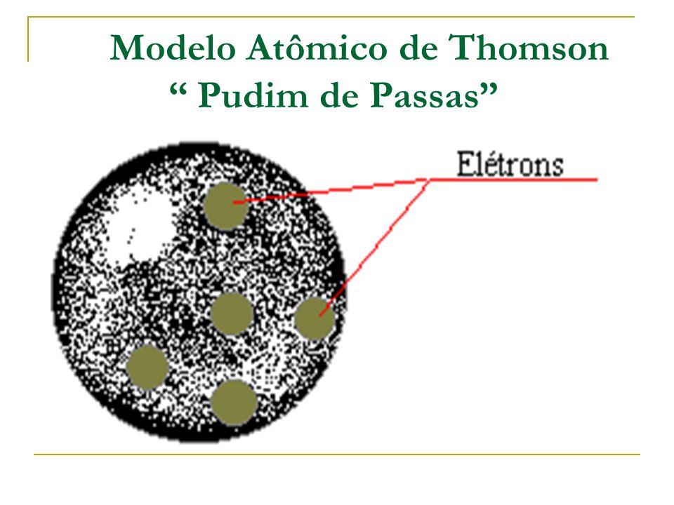 Modelo Atômico de Thomson Pudim de Passas
