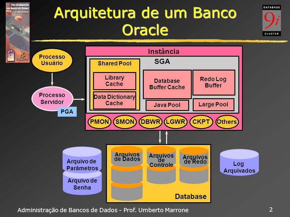 Arquitetura de um Banco Oracle