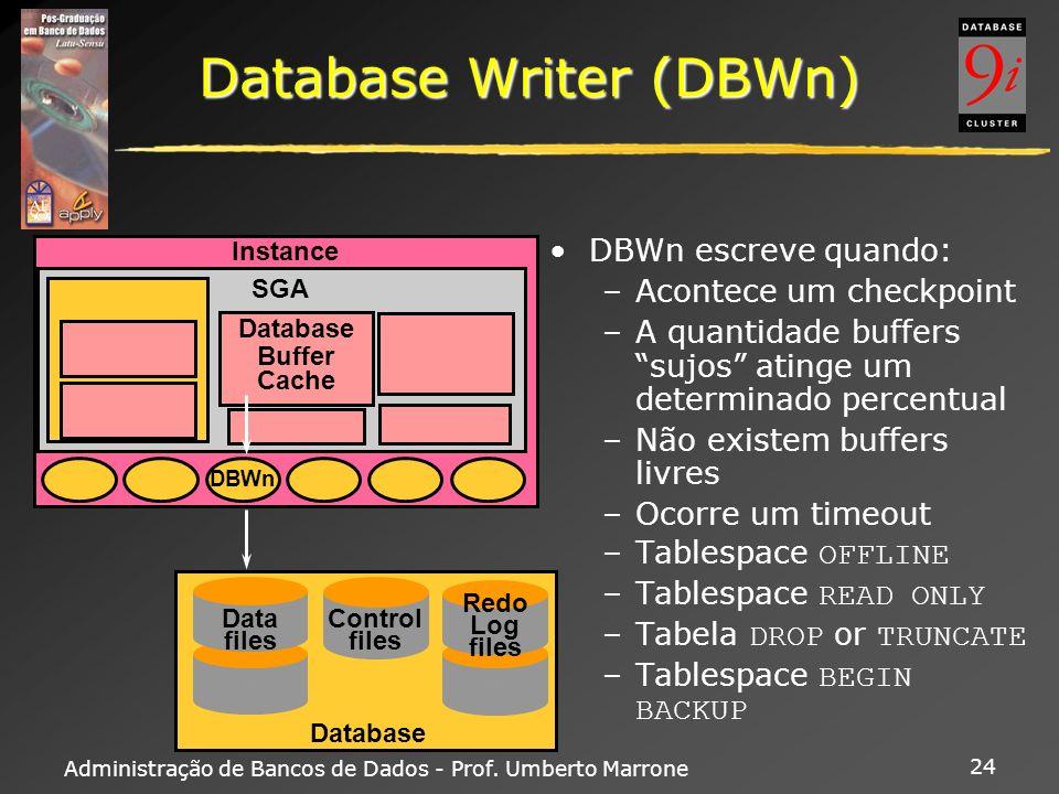 Database Writer (DBWn)