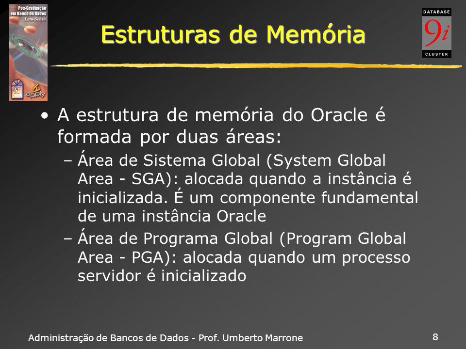 Estruturas de Memória A estrutura de memória do Oracle é formada por duas áreas: