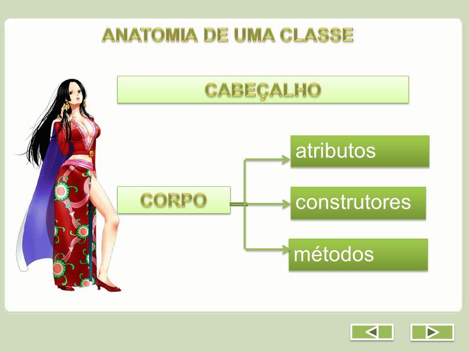 atributos construtores métodos ANATOMIA DE UMA CLASSE CABEÇALHO CORPO