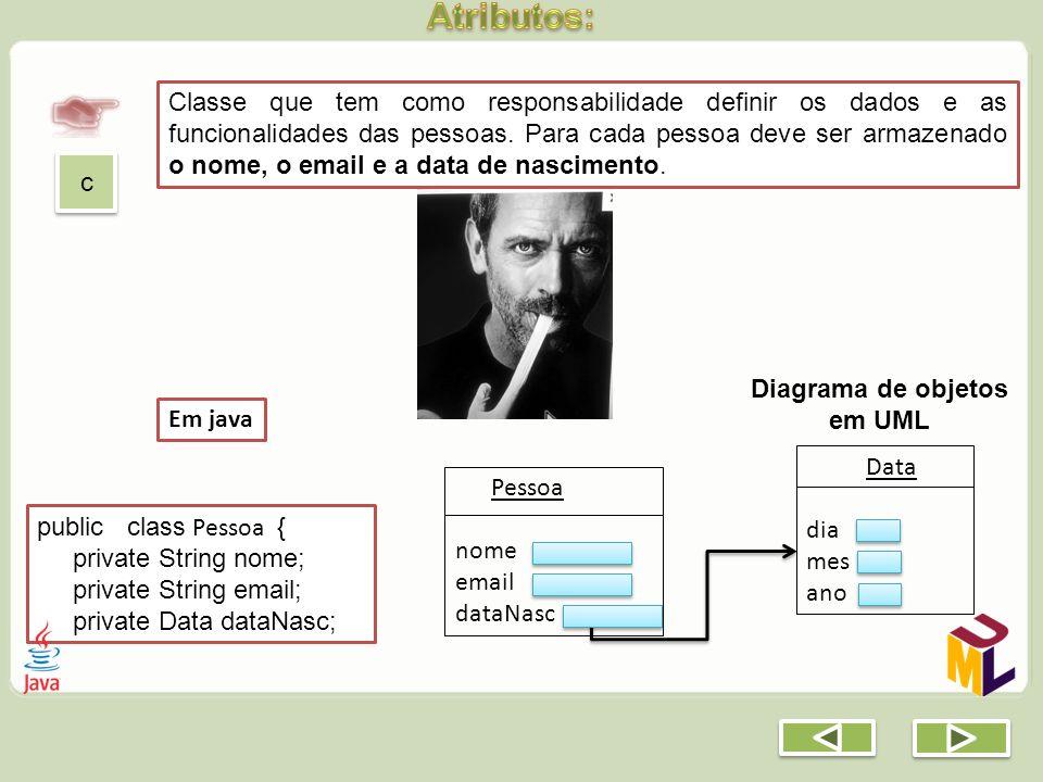 Diagrama de objetos em UML
