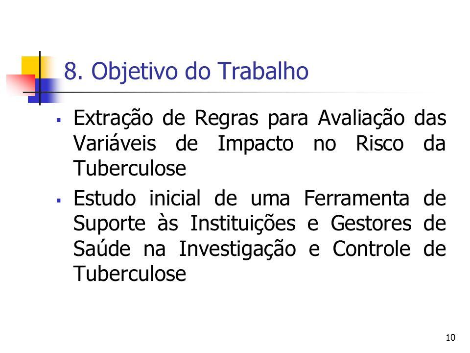 8. Objetivo do Trabalho Extração de Regras para Avaliação das Variáveis de Impacto no Risco da Tuberculose.