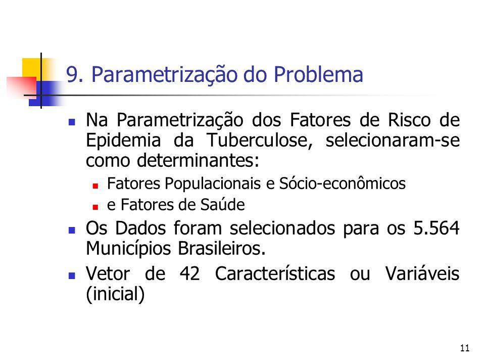 9. Parametrização do Problema