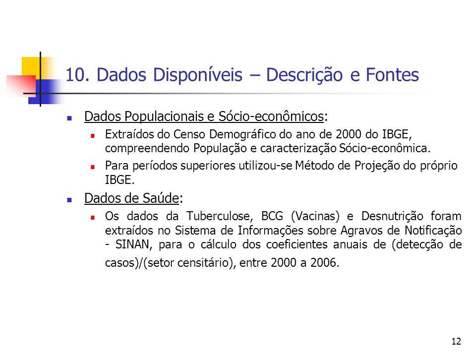 10. Dados Disponíveis – Descrição e Fontes