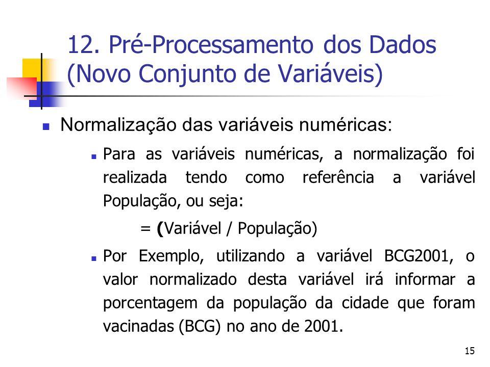 12. Pré-Processamento dos Dados (Novo Conjunto de Variáveis)