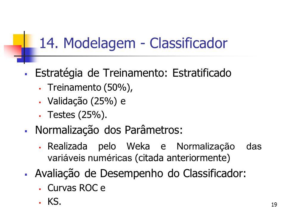 14. Modelagem - Classificador